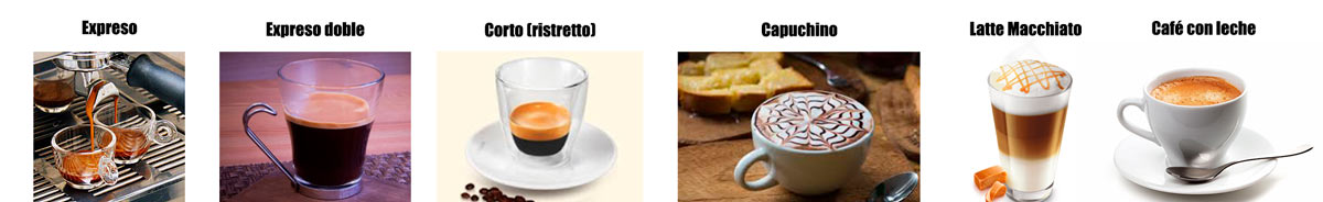 Types of coffees for homemade espresso machines