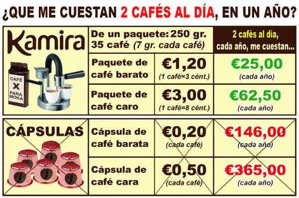 cafetera espresso kamira