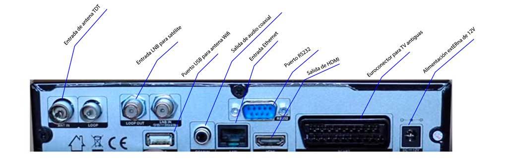 Conexiones idóneas en un receptor satelital IKS e IPTV