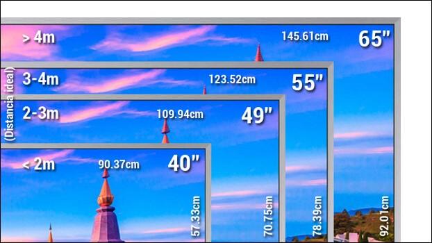 Cómo escoger el tamaño ideal de la TV Samsung UE40MU6405