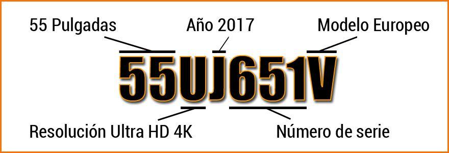 Significado del modelo de TV LG 55UJ651V