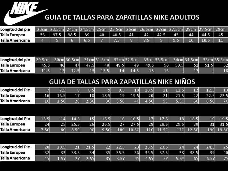 Tabla de tallas oficiales de las zapatillas Nike 2019