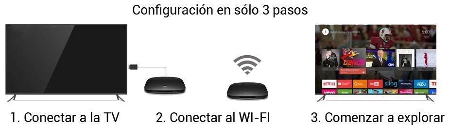 Recomendaciones-para-aprovechar-al-máximo-la-Xiaomi-Mi-Box-3