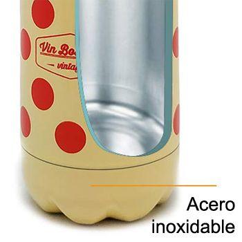 Botellas-térmicas-anti-olores