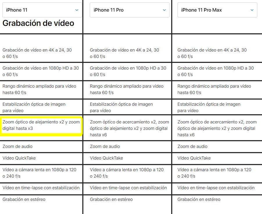 Diferencias grabación de vídeo entre los iphone 11