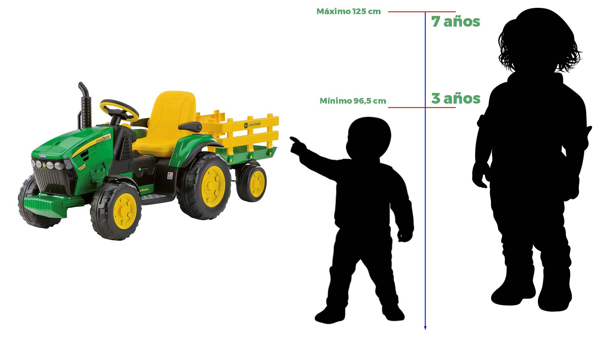 Tamaño-ideal-tractor-para-niños-John-Deere-2020
